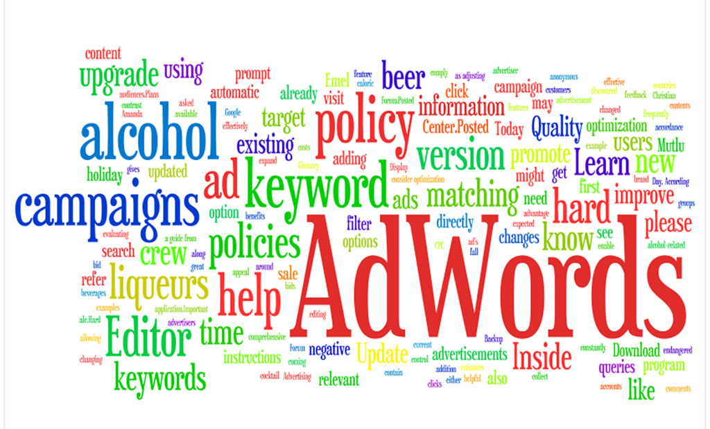 How Using Adwords Can Boost your Business