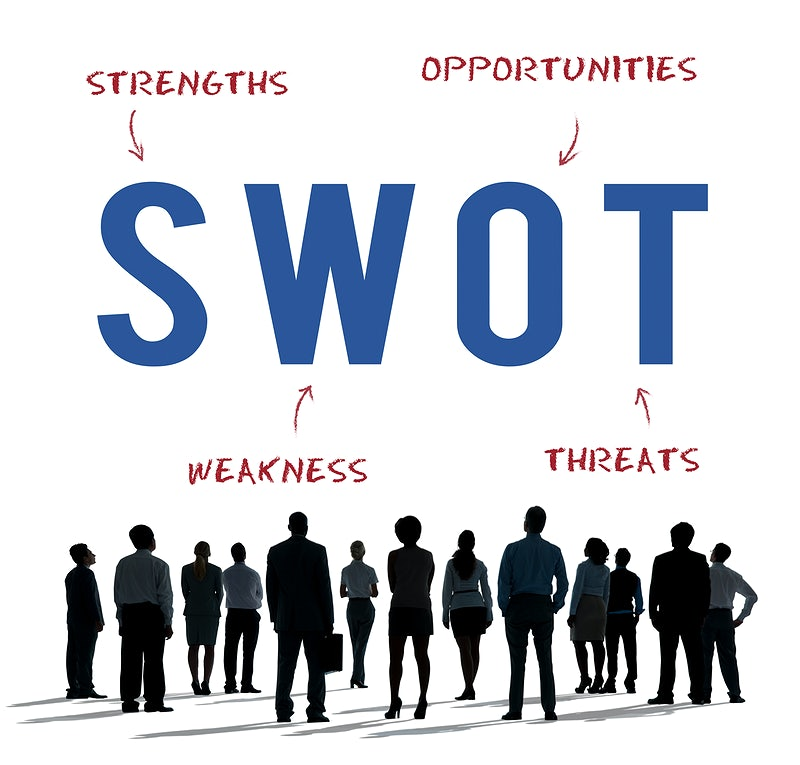 How to Conduct a Small Business SWOT Analysis